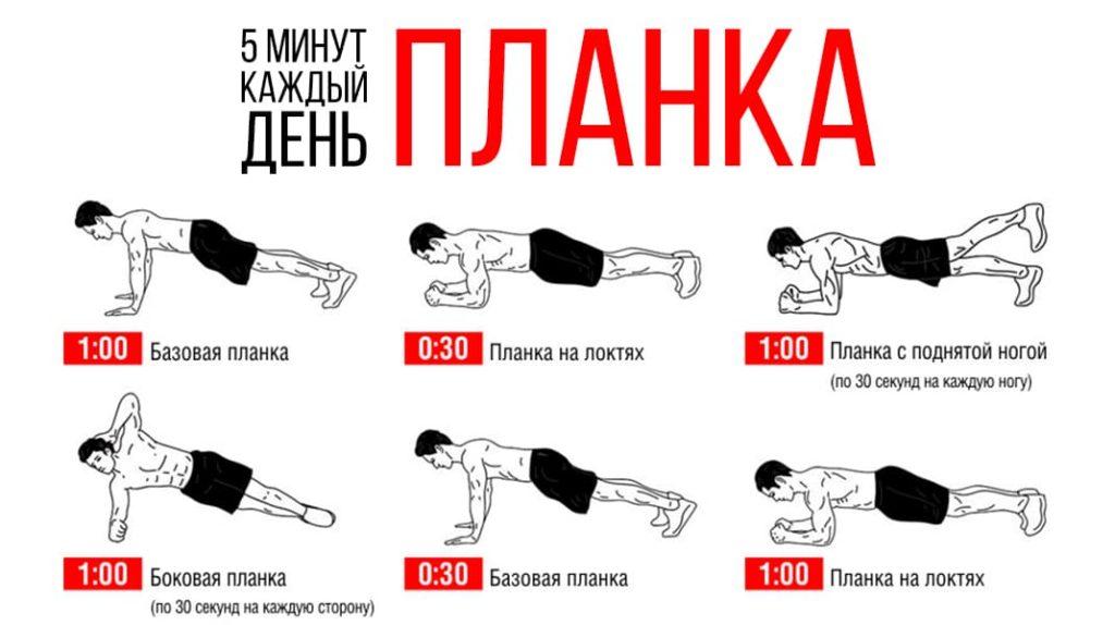 Упражнение планка 5 минут каждый день