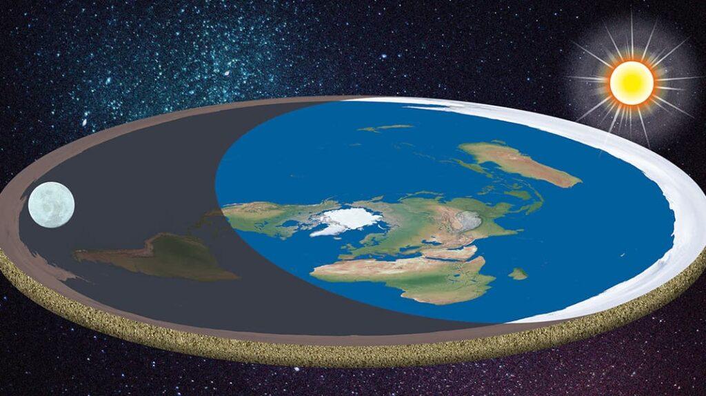 Плоская Земля, плоскоземельщики, теория плоской Земли, блинообразная Земля